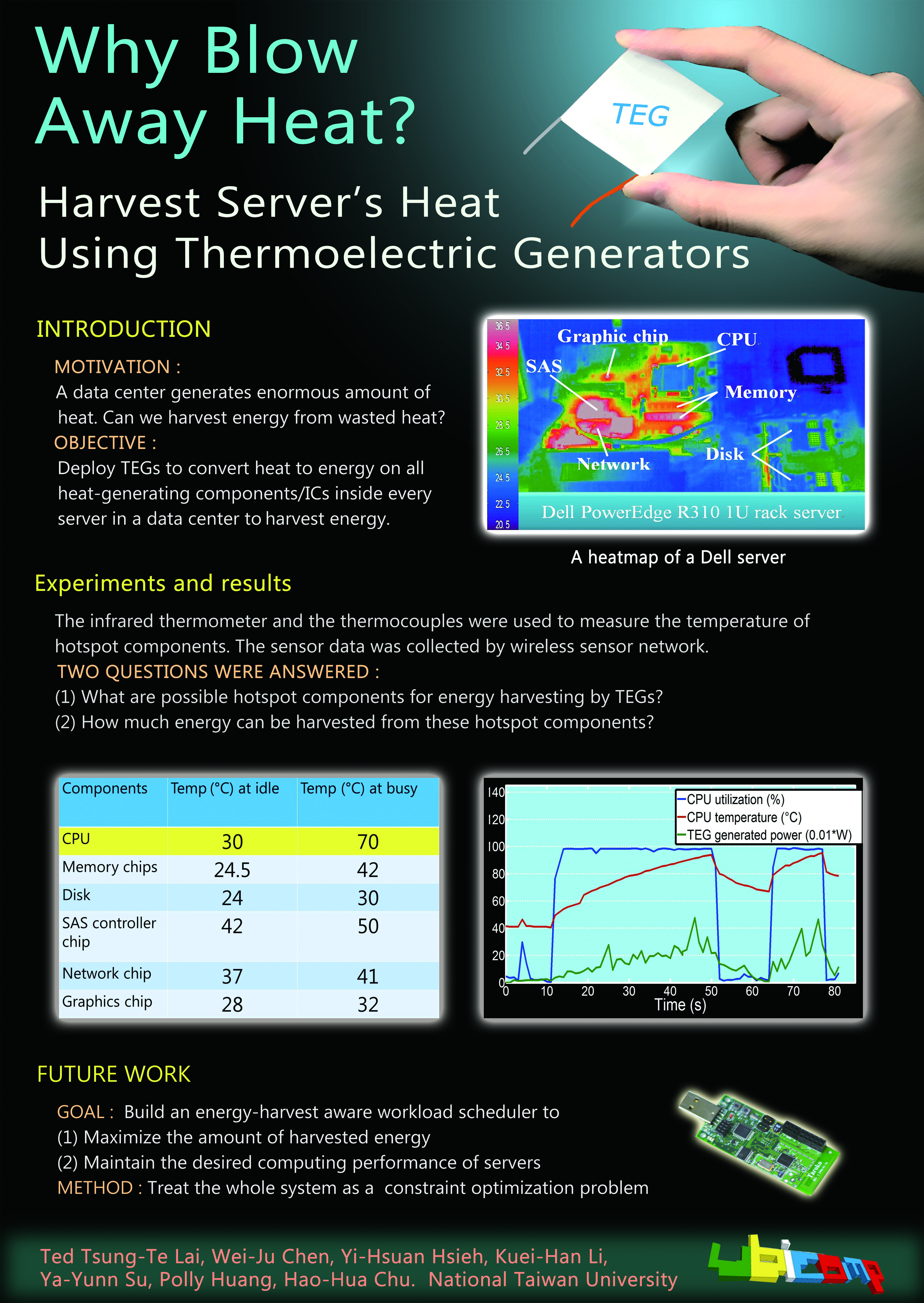 thermoelectric generator thesis Embedded thermoelectric devices for on-chip cooling and power generation a thesis 7 schematic of thermoelectric generator model with.